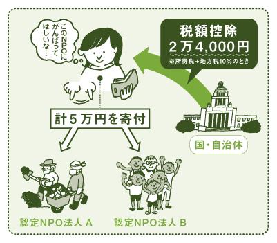 img_kifukinkoujyo