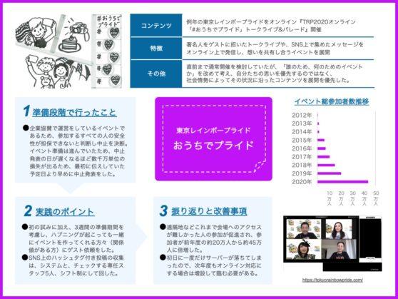 東京レインボープライドのおうちでプライドというオンラインの取り組みについて紹介