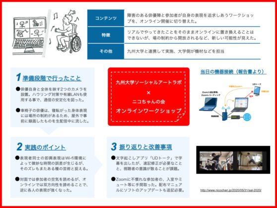 九州大学ソーシャルアートラボとニコちゃんの会のオンラインワークショップというオンラインの取り組みについて紹介