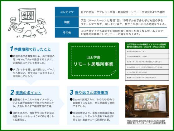 山王学舎のリモート居場所事業というオンラインの取り組みについて紹介