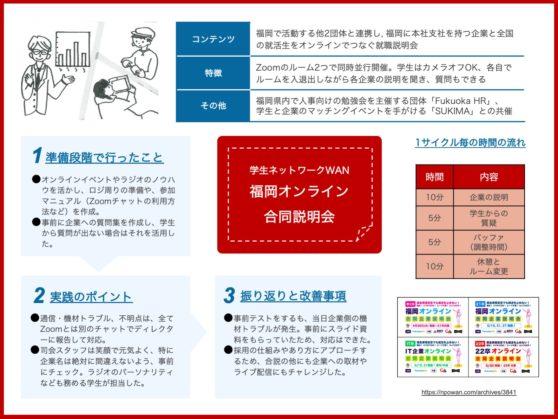 学生ネットワークWANの福岡オンライン合同説明会というオンラインでの取り組みについて紹介