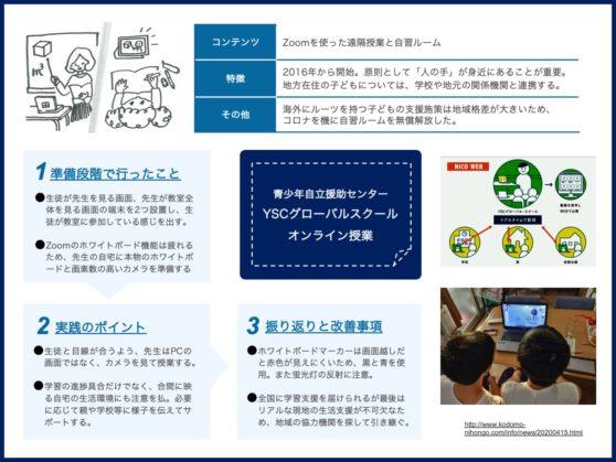 青少年自立援助センターのYSCグローバルスクールオンライン授業というオンラインでの取り組みについて紹介